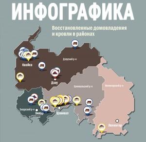 infografika_lil