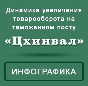 infografika_lil-300x292-tamozh