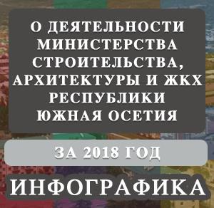 infogr-oset-2019-stroy-jkh-300